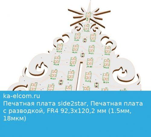 e0d2731acb868e965a9f2a11575c6032df600801561495dffcc5317f5c454
